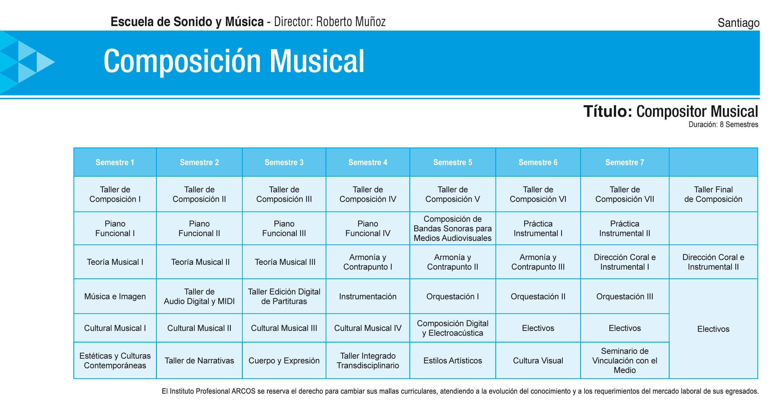 composicion_musical